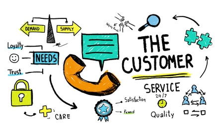 Customer service is the ideal source for content ideas that will marry up directly with what your audience wants and needs to know.